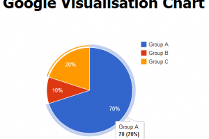 افزونه Google Chart Visualization