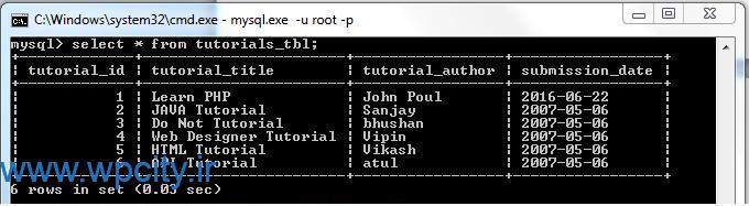 یادگیری  MySQL با مثال